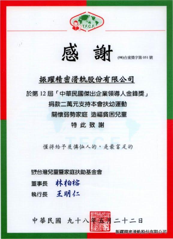 Sponsored T.F.C.F 20,000 NT